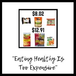 Is Eating Healthy More Expensive_.png